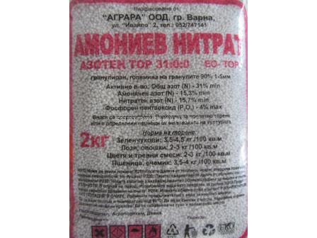 Амониев нитрат